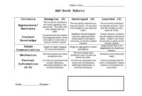 46 Editable Rubric Templates (Word Format) ᐅ Template Lab intended for Blank Rubric Template