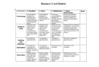 46 Editable Rubric Templates (Word Format) ᐅ Template Lab pertaining to Grading Rubric Template Word