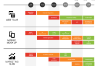 47+ Project Timeline Template Free Download – Word, Excel with regard to Project Schedule Template Powerpoint
