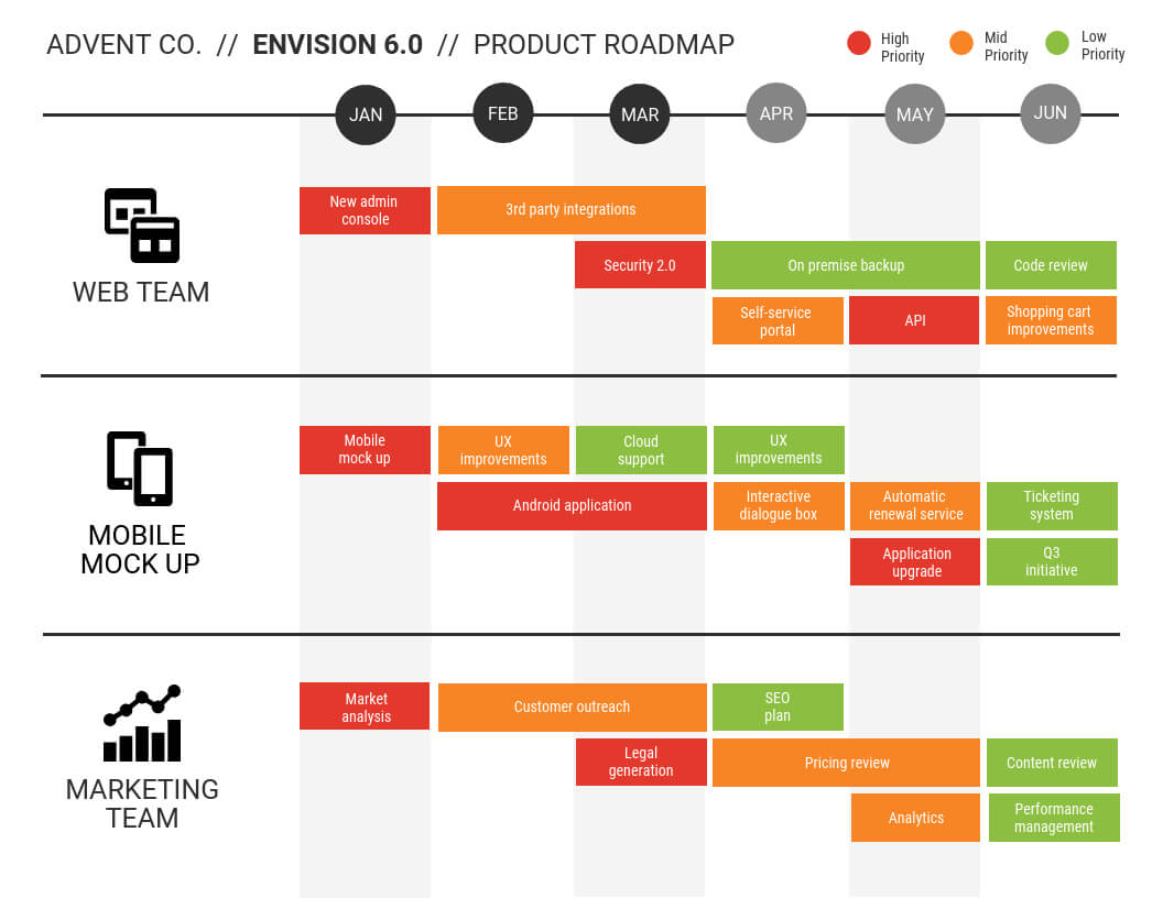 47+ Project Timeline Template Free Download - Word, Excel with regard to Project Schedule Template Powerpoint