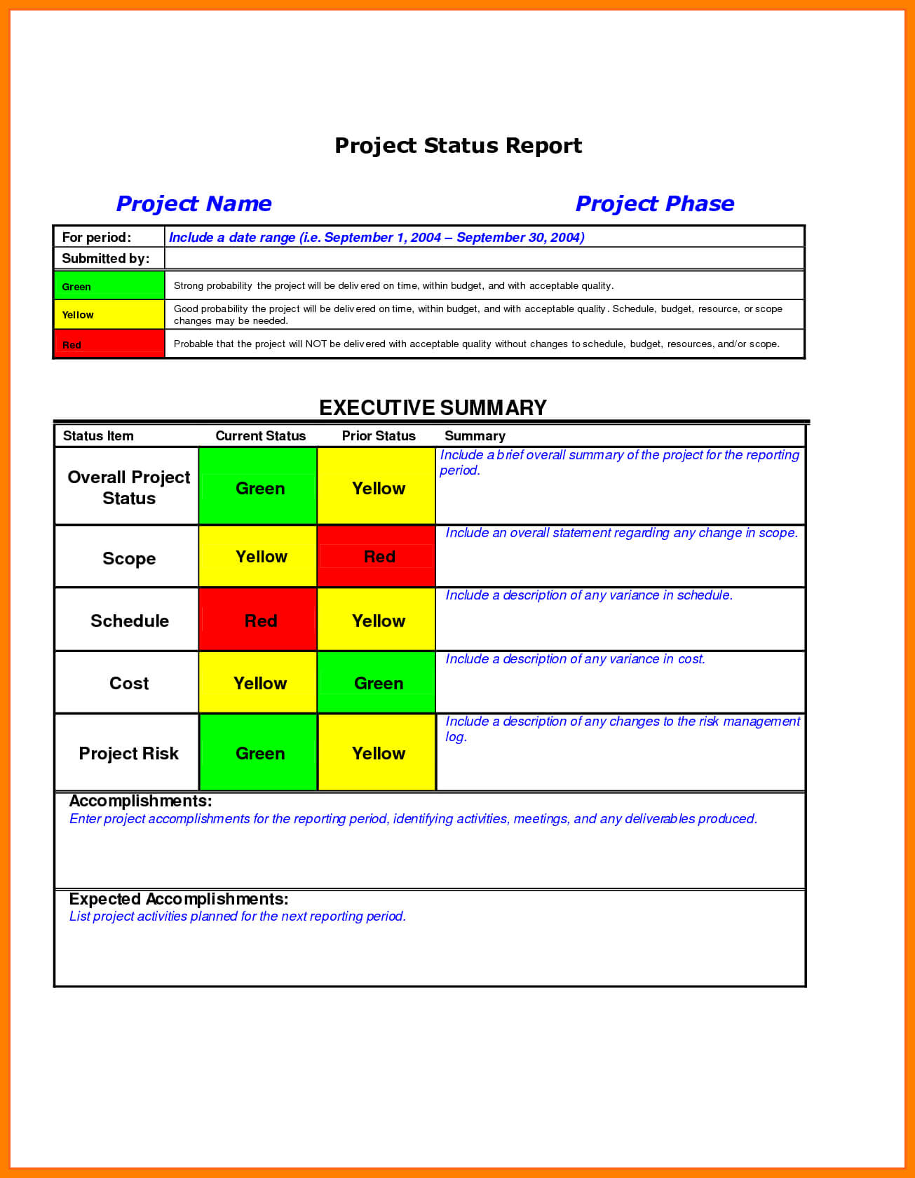 5+ Free Project Status Report Template Word | Reptile Shop with Project Weekly Status Report Template Excel