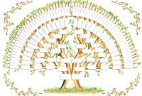 5 Generation Family Tree Template Tree Gallery | Genealogy regarding Blank Family Tree Template 3 Generations