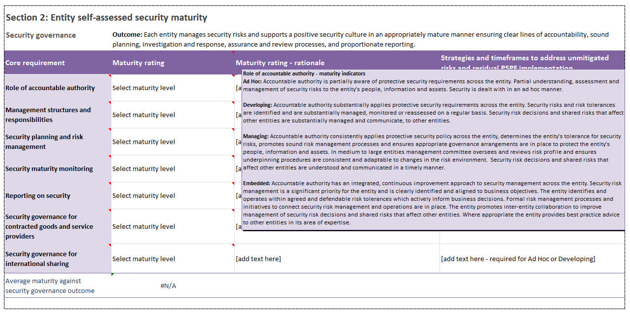 5 Reporting On Security   Protective Security Policy Framework with regard to Threat Assessment Report Template
