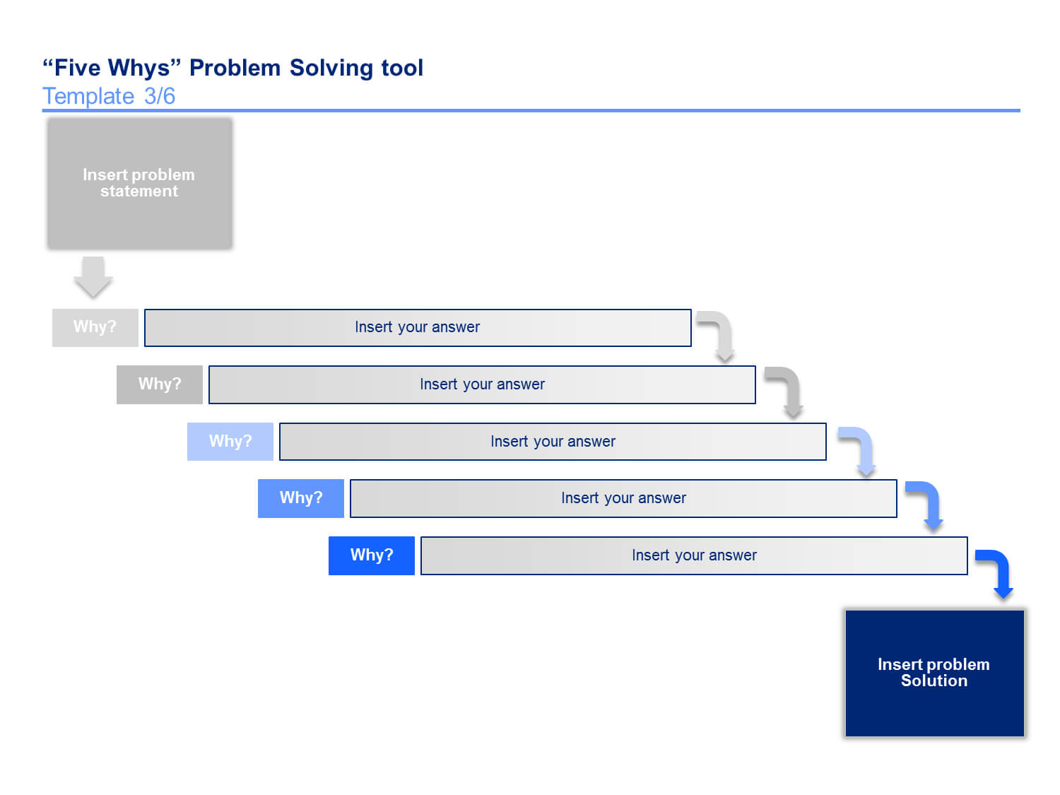 5 Whys Templates | 5 Whys Template |Ex-Mckinsey throughout Root Cause Analysis Template Powerpoint