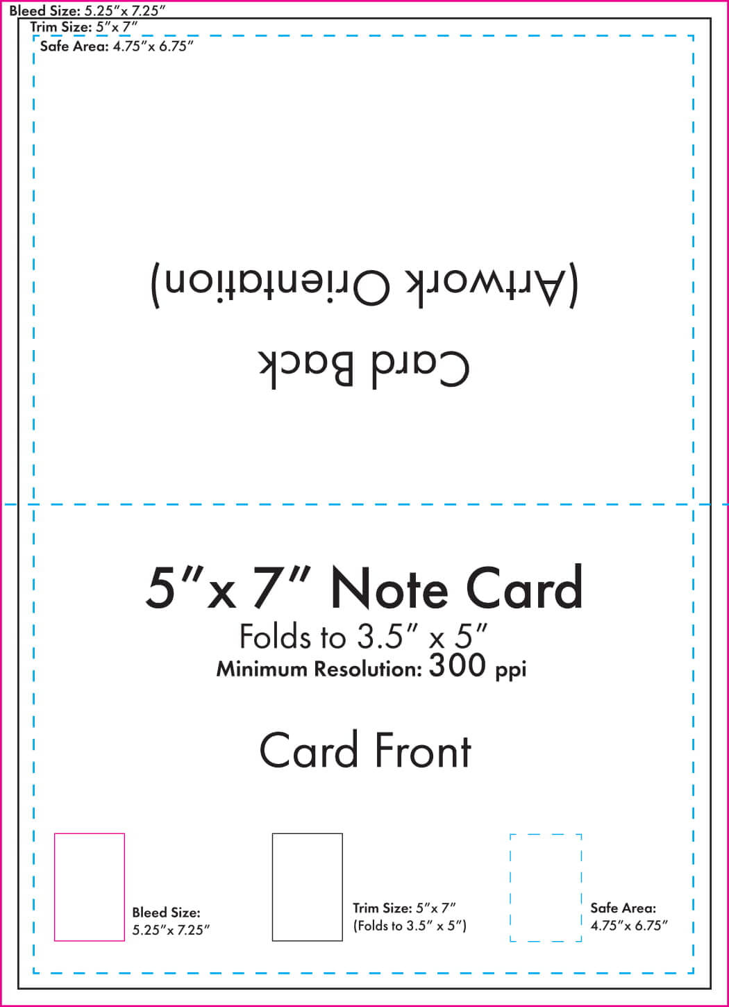 """5"""" X 7"""" Note Card Template - U.s. Press intended for 3 By 5 Index Card Template"""