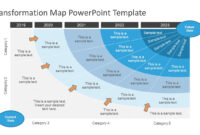 5 Year Transformation Map Template For Powerpoint in Change Template In Powerpoint