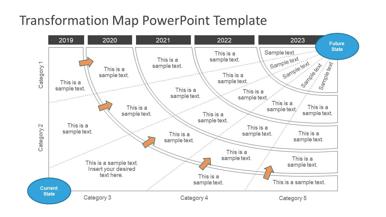 5 Year Transformation Map Template For Powerpoint pertaining to Powerpoint Replace Template