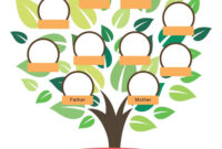50+ Free Family Tree Templates (Word, Excel, Pdf) ᐅ For Fill In The Blank Family Tree Template