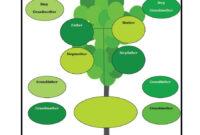 50+ Free Family Tree Templates (Word, Excel, Pdf) ᐅ inside 3 Generation Family Tree Template Word