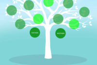 50+ Free Family Tree Templates (Word, Excel, Pdf) ᐅ intended for 3 Generation Family Tree Template Word