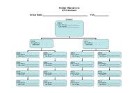 50 Free Phone Tree Templates (Ms Word & Excel) ᐅ Template Lab regarding Blank Tree Diagram Template
