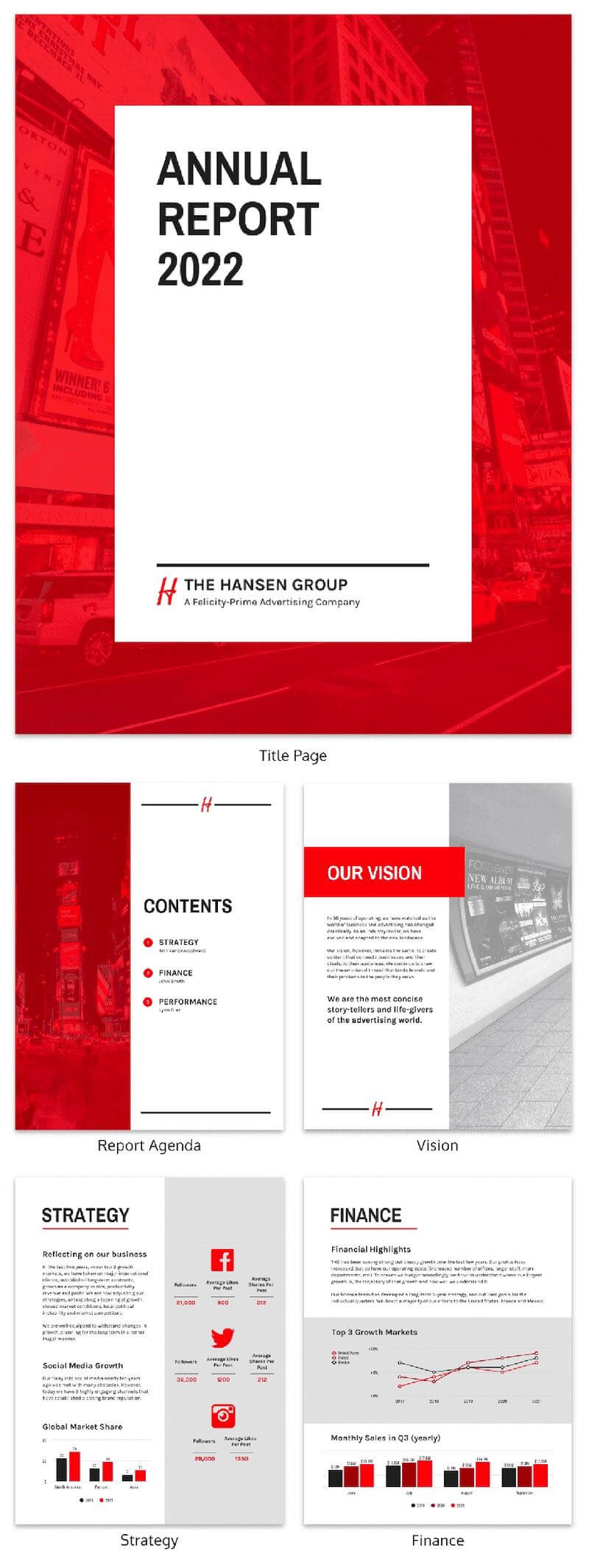 55+ Customizable Annual Report Design Templates, Examples & Tips For Annual Report Template Word Free Download