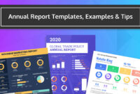 55+ Customizable Annual Report Design Templates, Examples & Tips for Best Report Format Template