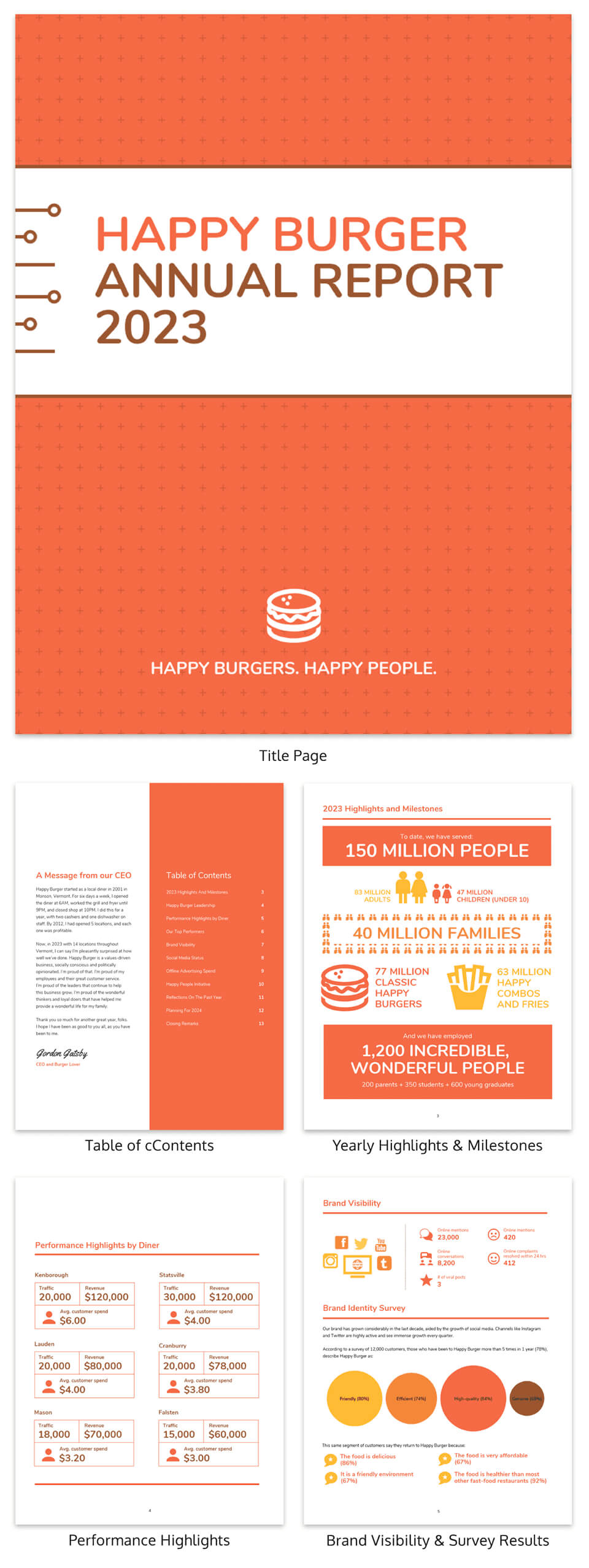 55+ Customizable Annual Report Design Templates, Examples & Tips with regard to Chairman's Annual Report Template