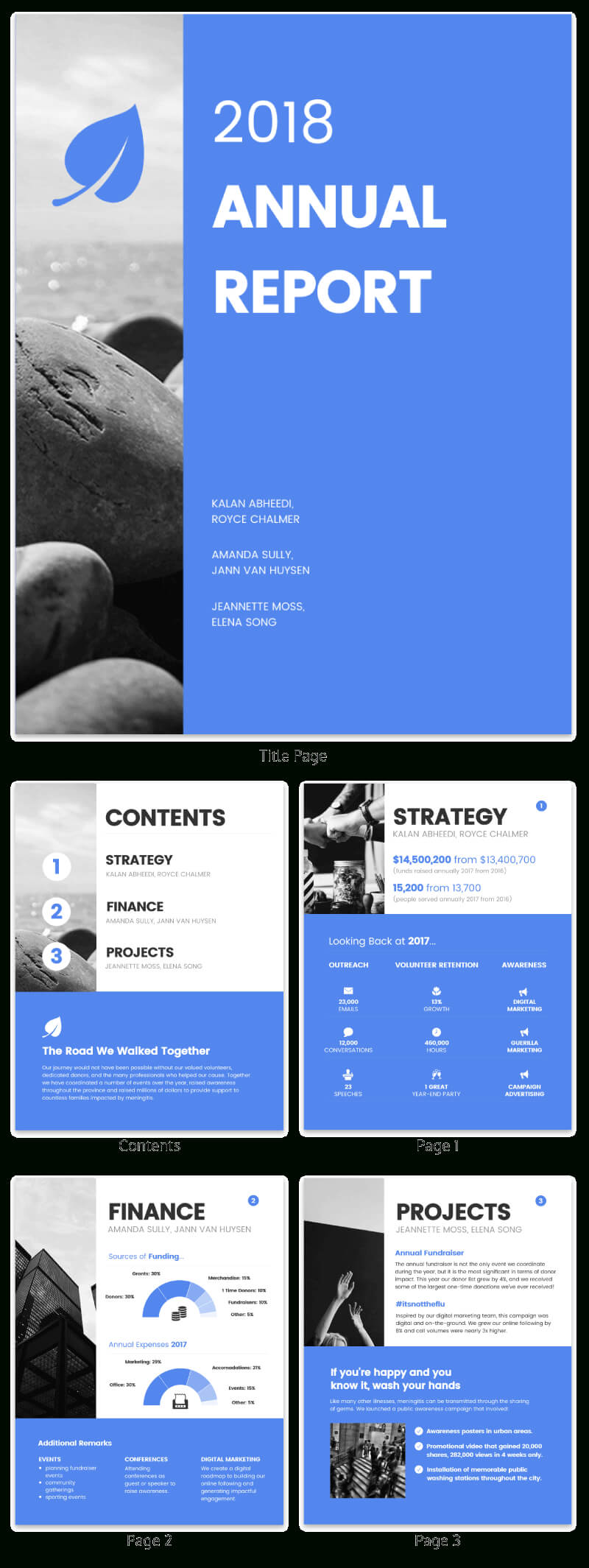55+ Customizable Annual Report Design Templates, Examples & Tips with regard to Report Front Page Template