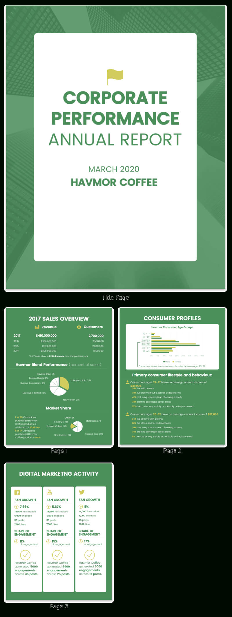 55+ Customizable Annual Report Design Templates, Examples & Tips with Word Annual Report Template