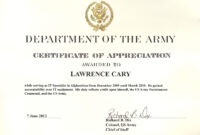 6+ Army Appreciation Certificate Templates – Pdf, Docx inside Promotion Certificate Template