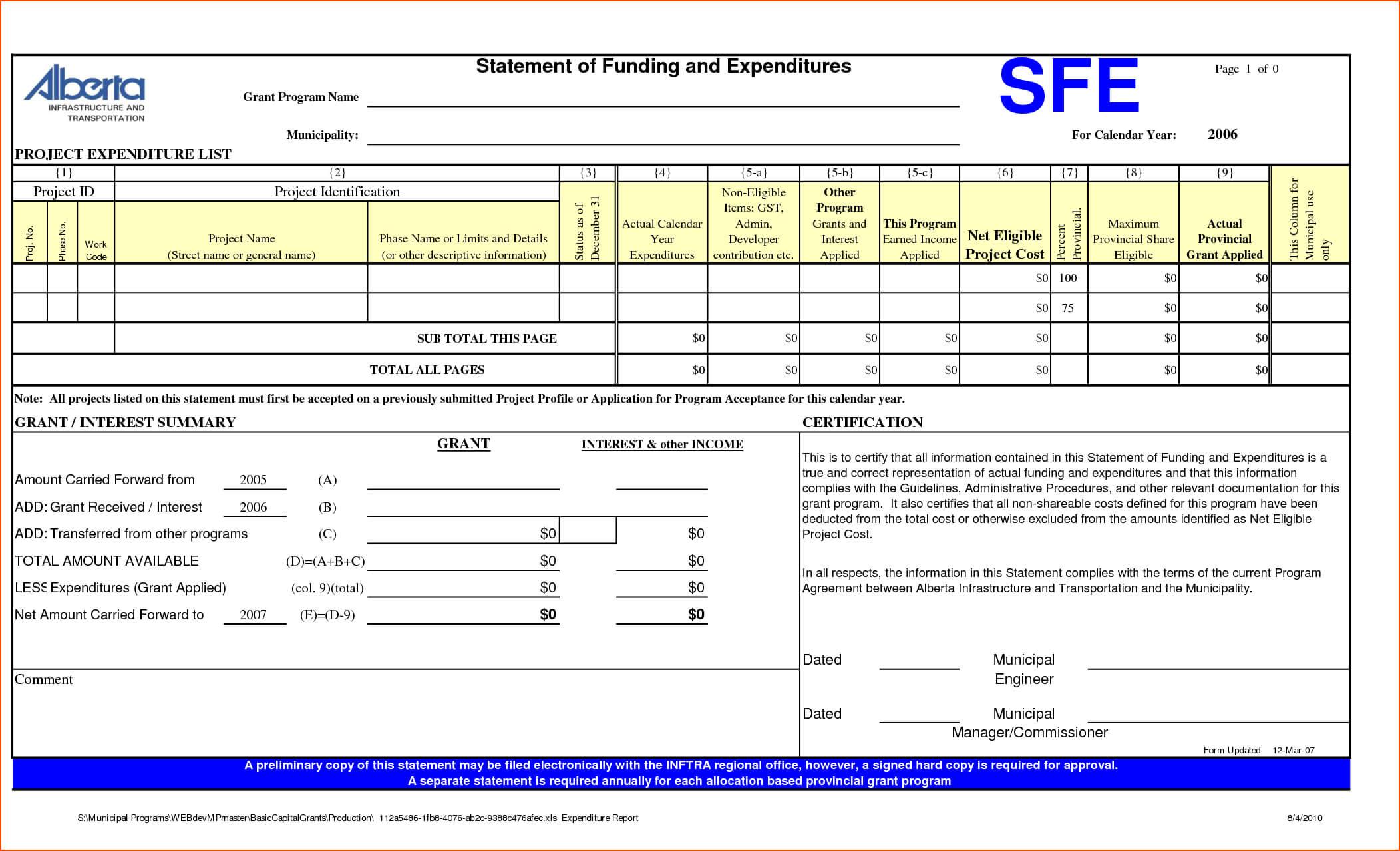 6+ Project Progress Report Template – Bookletemplate Intended For Project Status Report Template Word 2010