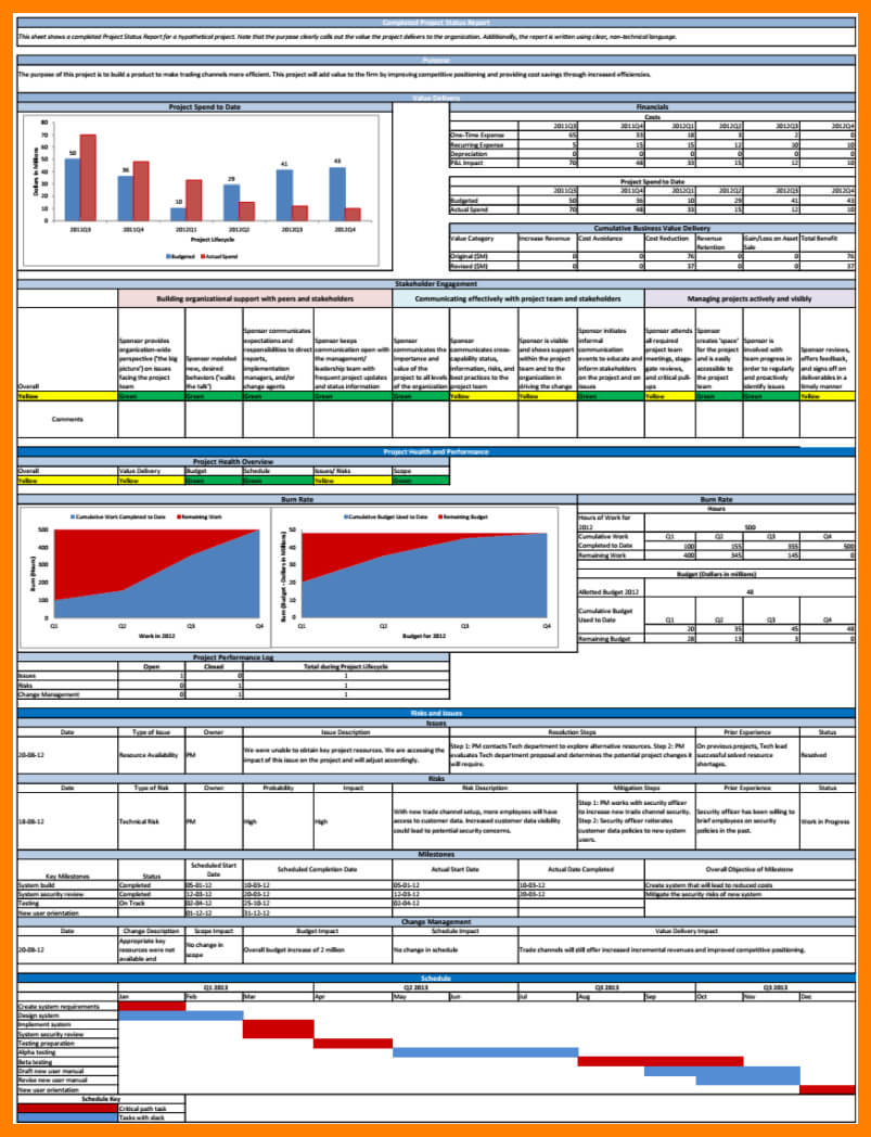 7+ Free Project Status Report Template Excel | Reptile Shop regarding Weekly Status Report Template Excel