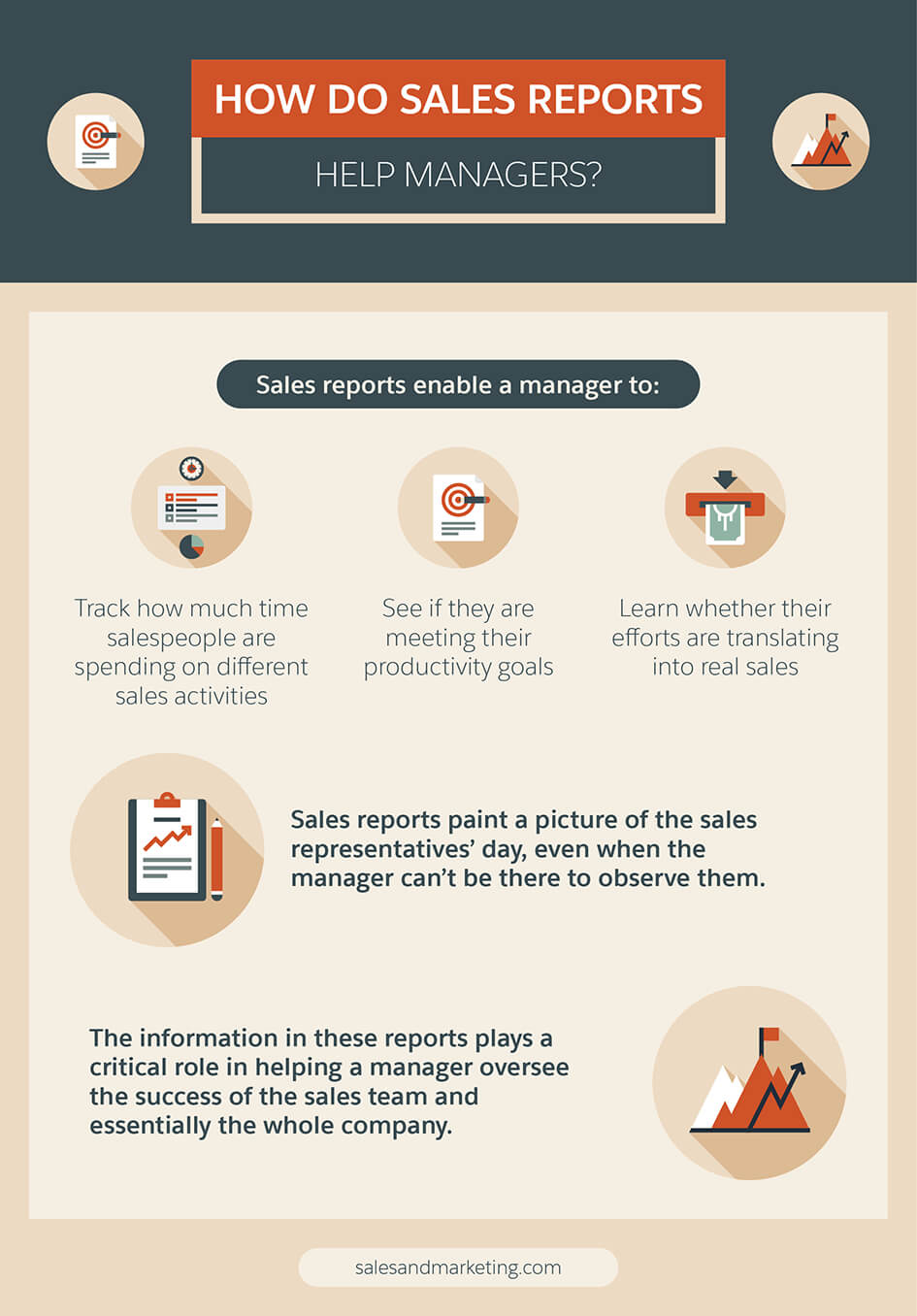 7 Steps To Creating A Sales Report Your Bosses Will Enjoy Within Sales Management Report Template