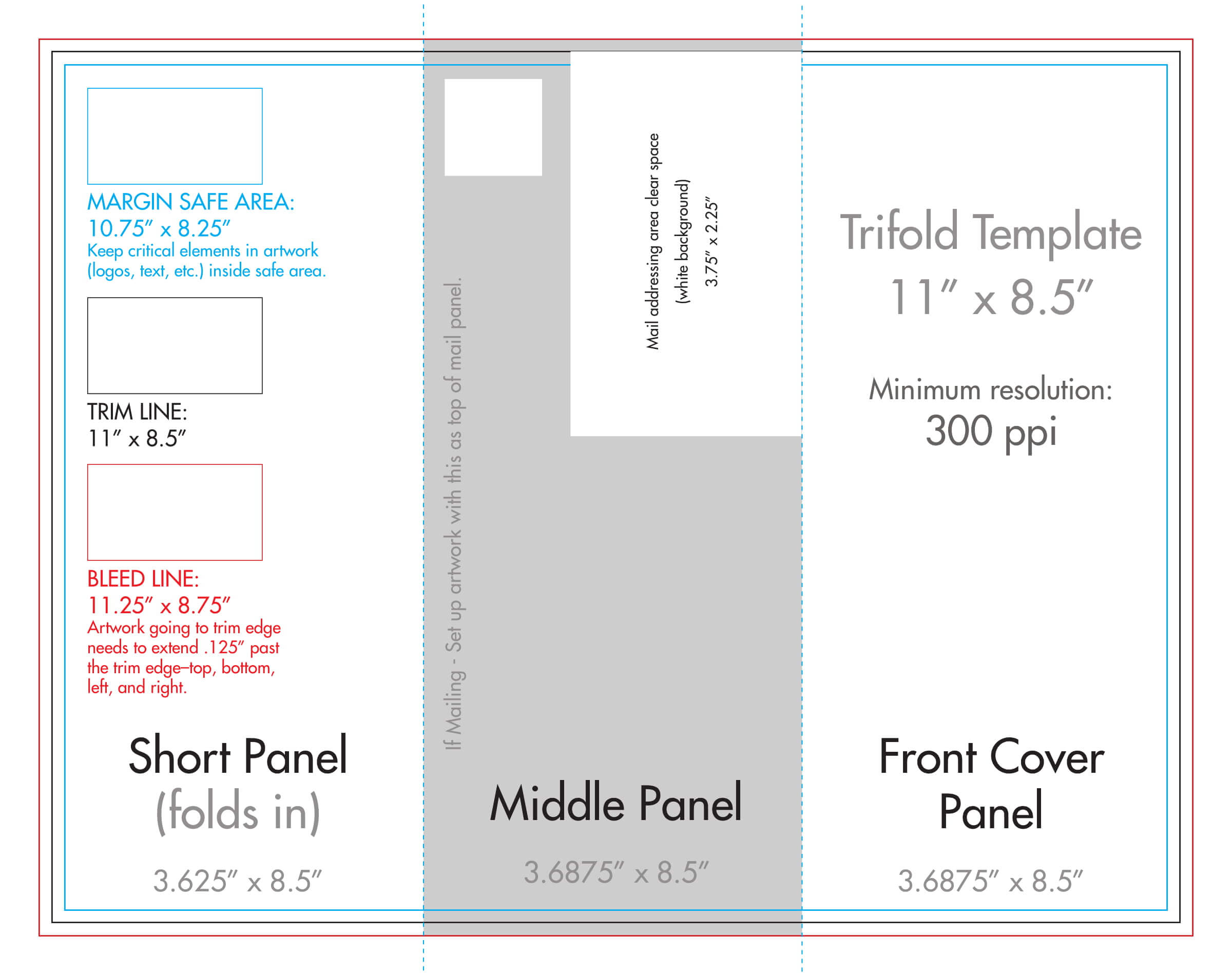 "8.5"" X 11"" Tri Fold Brochure Template - U.s. Press in Brochure Folding Templates"