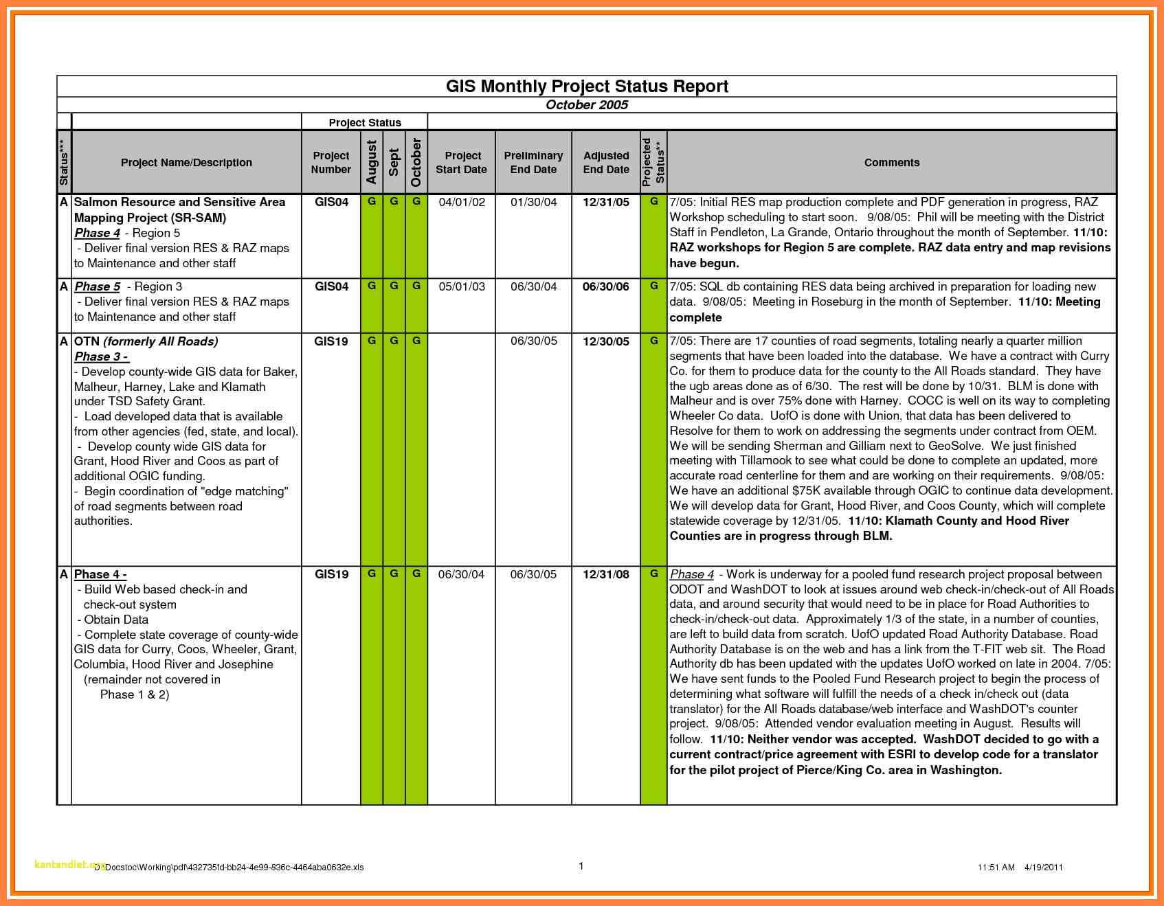 8+ Excel Progress Report | Corpus Beat for Check Out Report Template