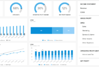 8 Financial Report Examples For Daily, Weekly, And Monthly in Credit Analysis Report Template