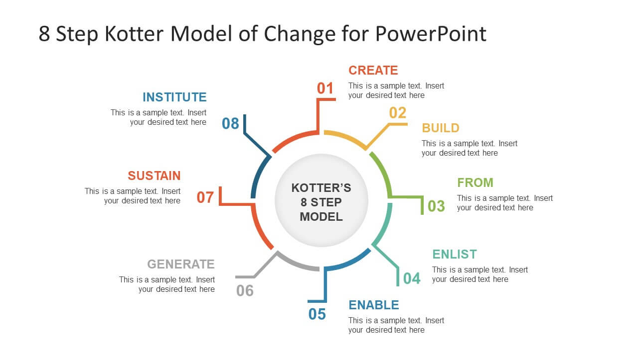 8 Step Kotter Model Of Change Powerpoint Template with regard to How To Change Template In Powerpoint