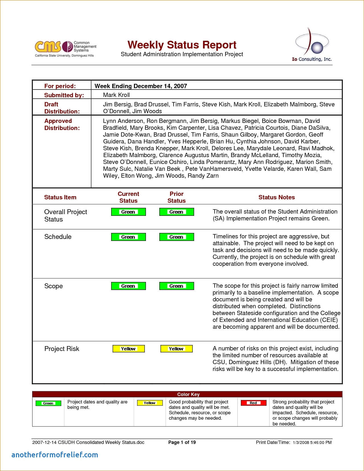 8+ Weekly Status Report Examples - Pdf | Examples with regard to Implementation Report Template