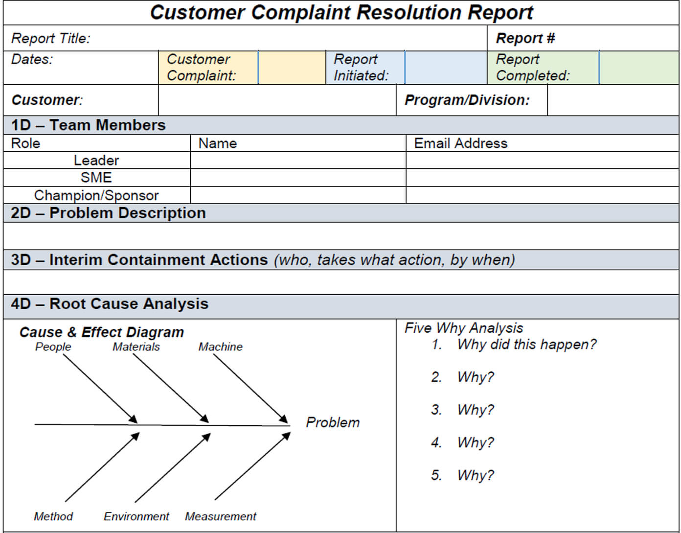 8D Customer Complaint Resolution Report pertaining to 8D Report Template