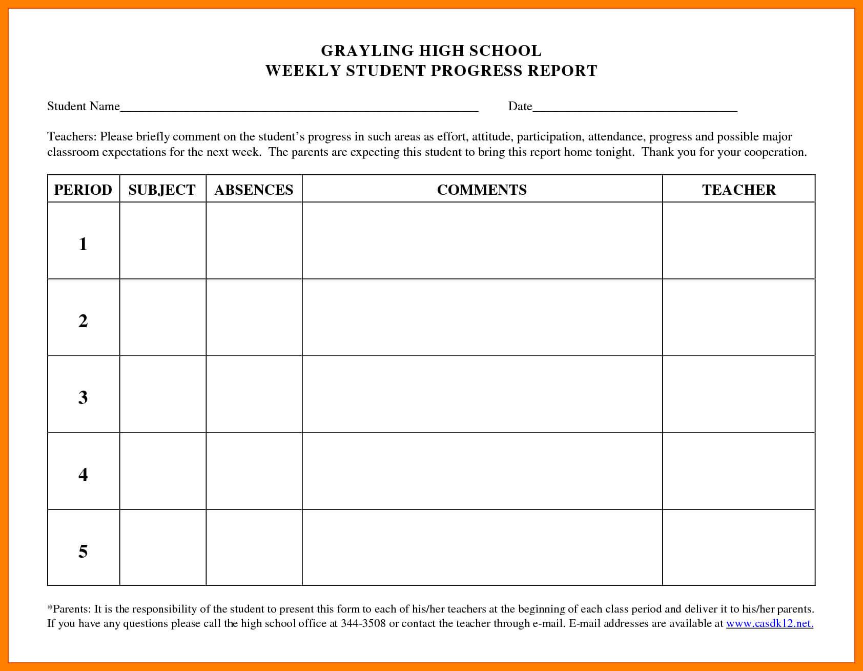 9+ Students Progress Report Sample | Phoenix Officeaz regarding Educational Progress Report Template