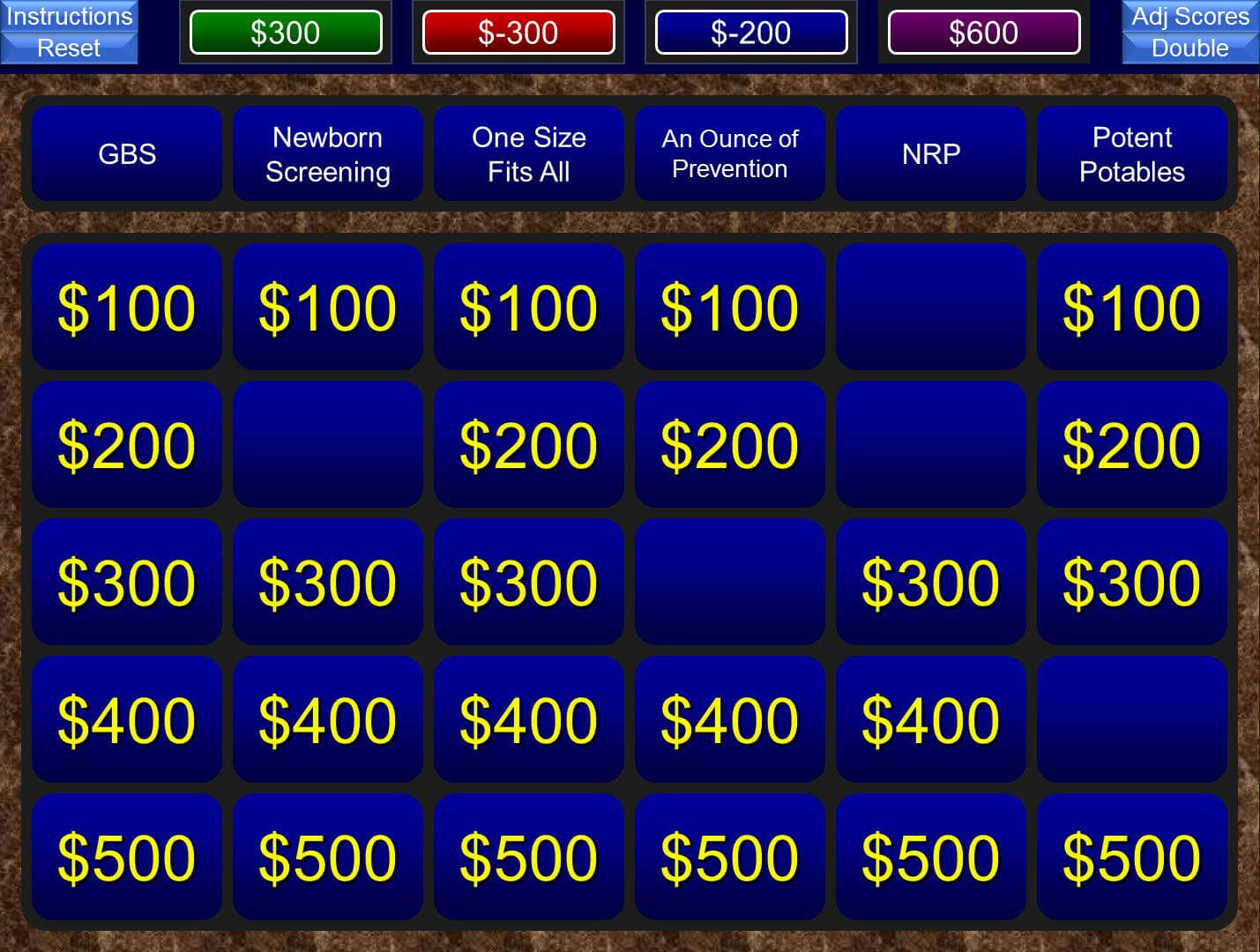 A Free Powerpoint Jeopardy Template For The Classroom. Keeps With Jeopardy Powerpoint Template With Score