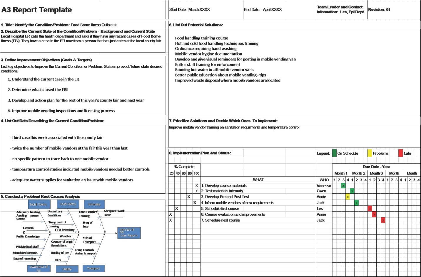 A3 Problem Solving Report Within A3 Report Template