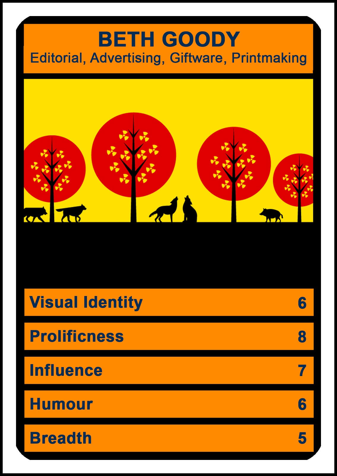Adam Endacott's Uni Blog: Illustrator Top Trump Cards Inside Top Trump Card Template