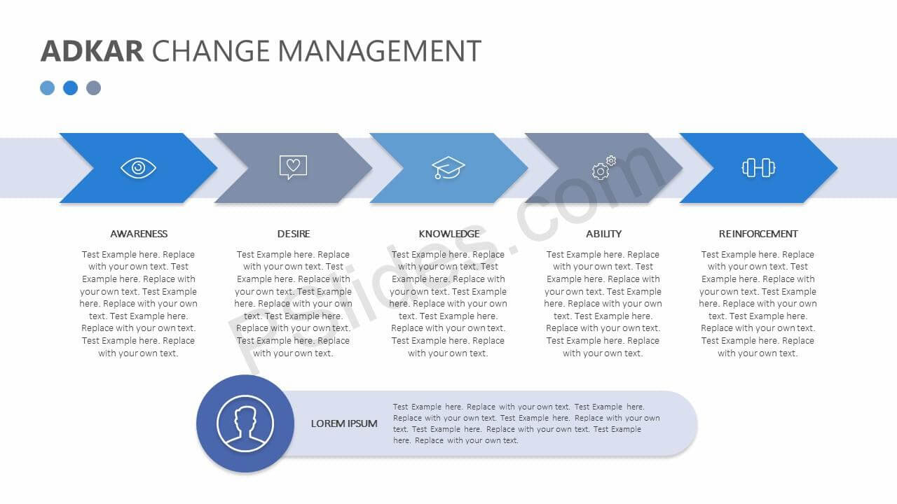 Adkar Change Management Powerpoint Diagram - Pslides throughout Powerpoint Replace Template