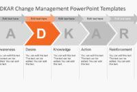 Adkar Change Management Powerpoint Templates throughout How To Change Powerpoint Template