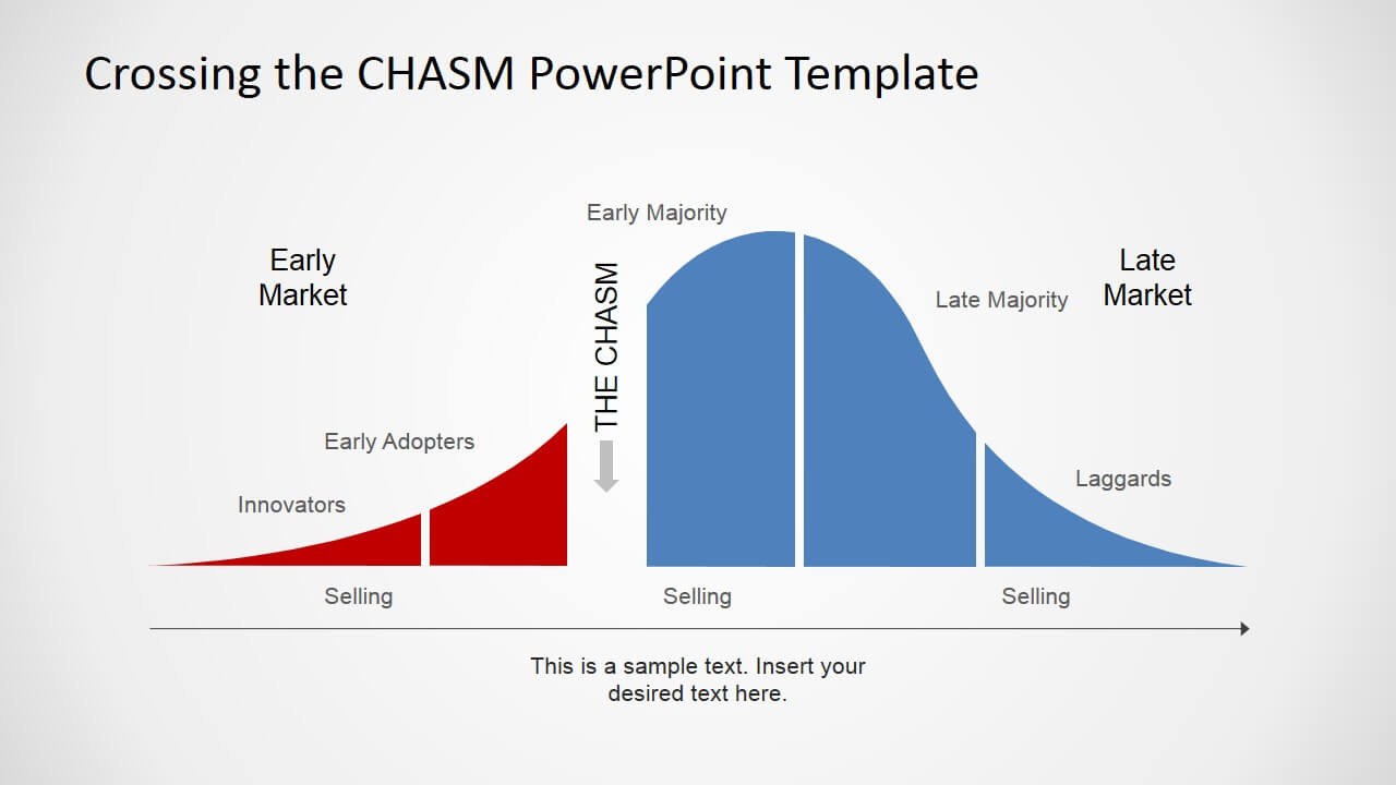 Adoption Curve With The Chasm Powerpoint Diagram - Slidemodel intended for Powerpoint Bell Curve Template