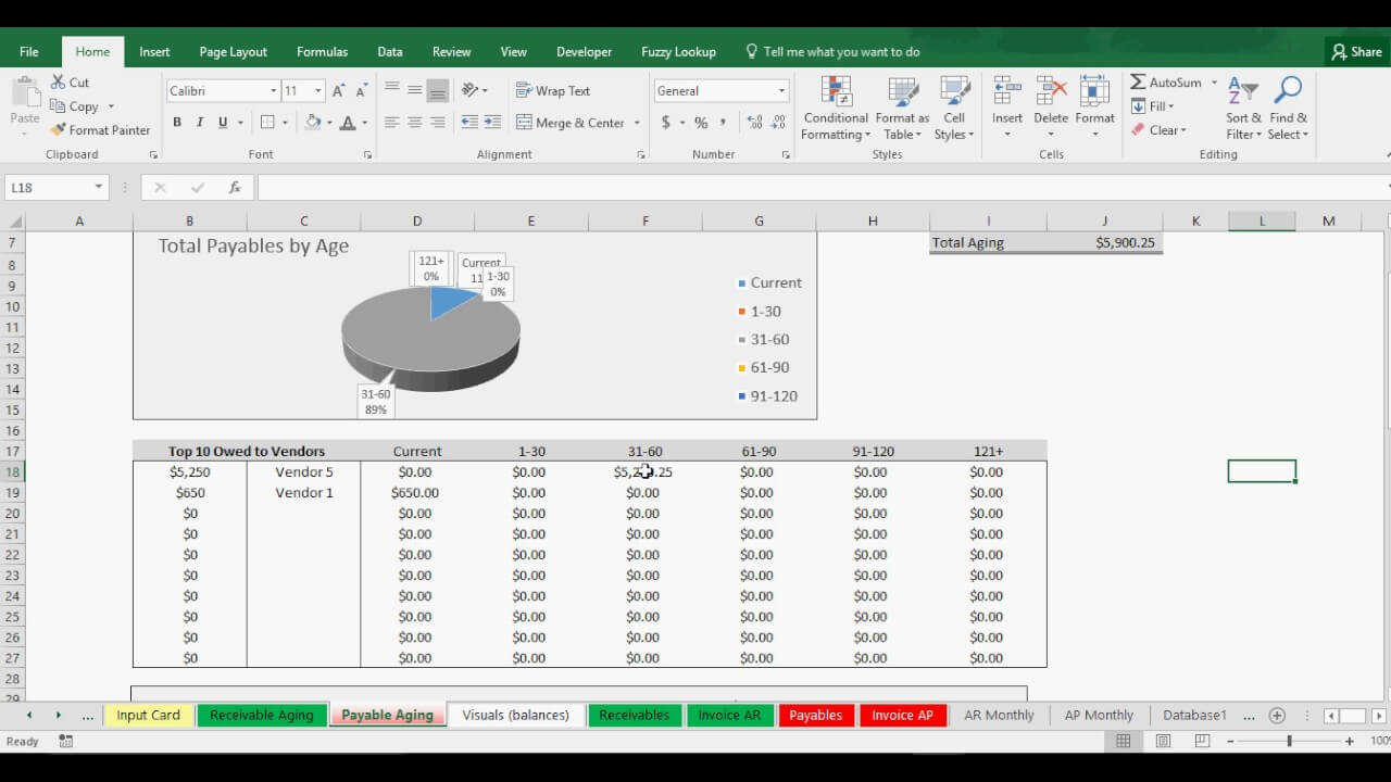 Aging Accounts Receivable / Payable - Tracking Template regarding Accounts Receivable Report Template