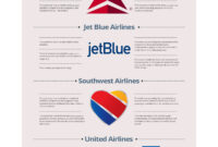 Airline Requirements For Traveling With An Emotional Support with regard to Fit To Fly Certificate Template