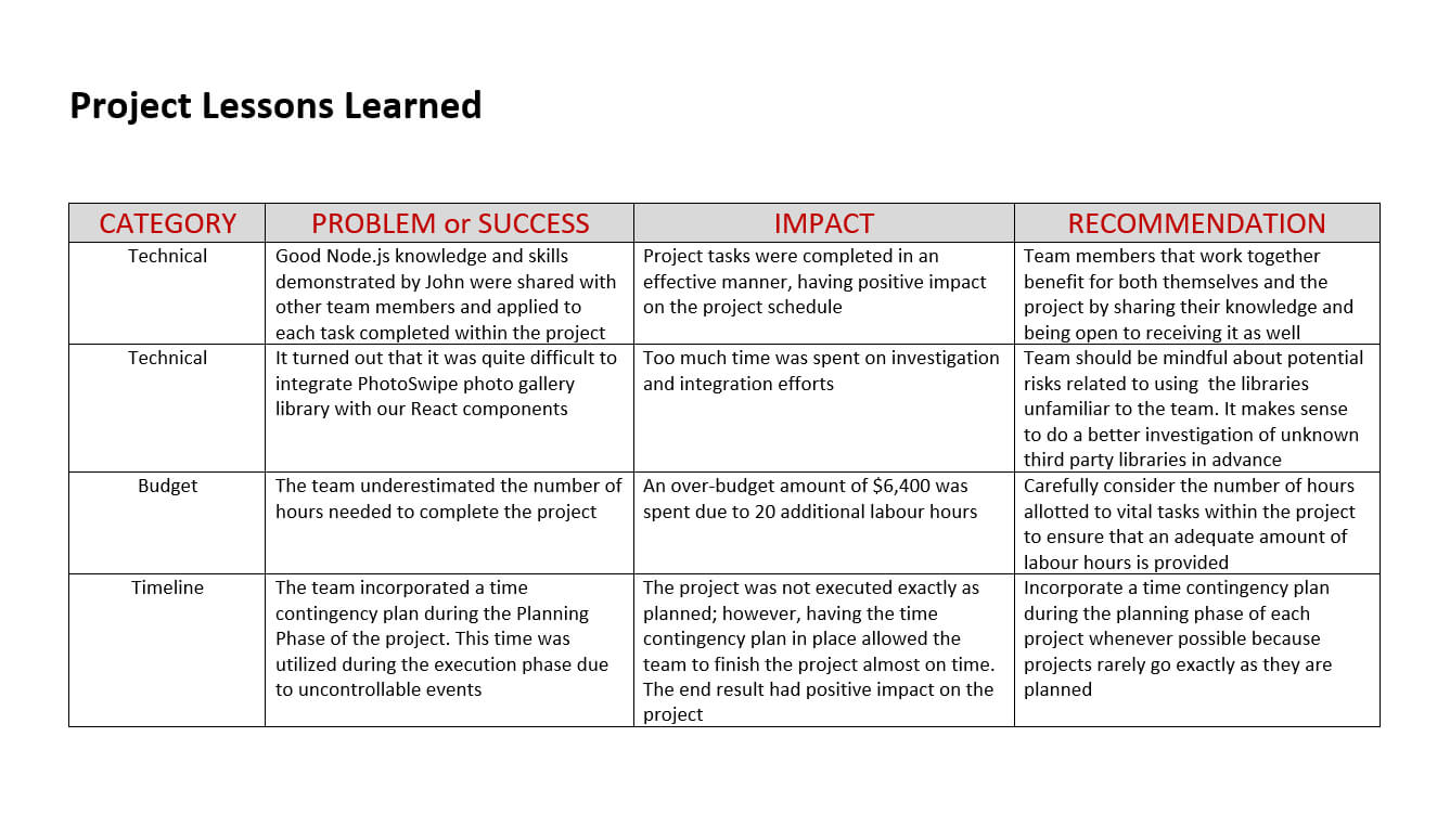 Amazing Project Lessons Learned Template Ideas Ppt within Lessons Learnt Report Template