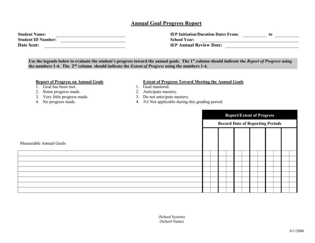 Annual Goal Progress Report Template Pertaining To Annual Review Report Template