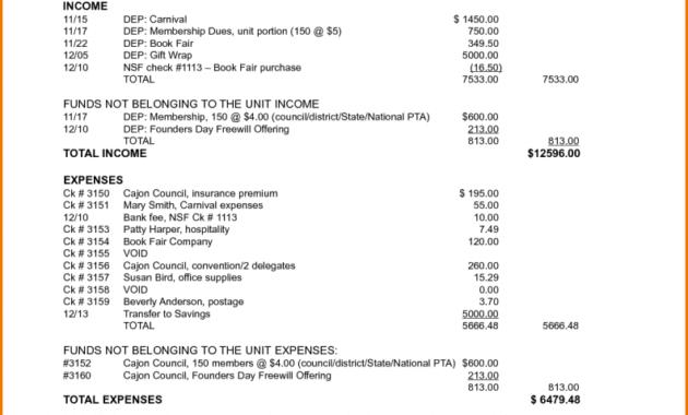 Annual Report Non Profit Template And Annual Report Format for Treasurer Report Template Non Profit