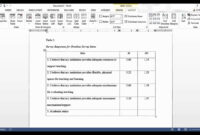 Apa Format For Microsoft Word: Tables regarding Apa Table Template Word
