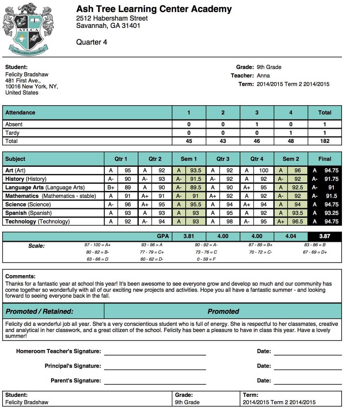 Ash Tree Learning Center Academy Report Card Template Regarding High School Report Card Template