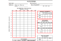 Audiogram – Fill Online, Printable, Fillable, Blank | Pdffiller intended for Blank Audiogram Template Download
