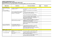 Audit <B>Checklist</b> <B>Template</b>Greatjob2 | Lesson throughout Information System Audit Report Template