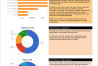 Automated Business Reports With Google Apps – Bettercloud with regard to Microsoft Word Templates Reports