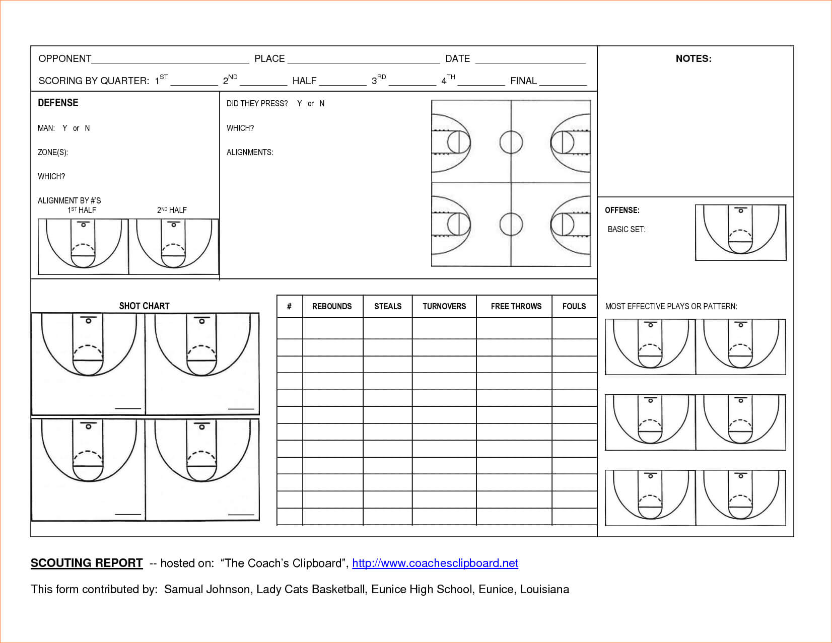 Basketball Scouting Report Template – Dltemplates With Scouting Report Basketball Template