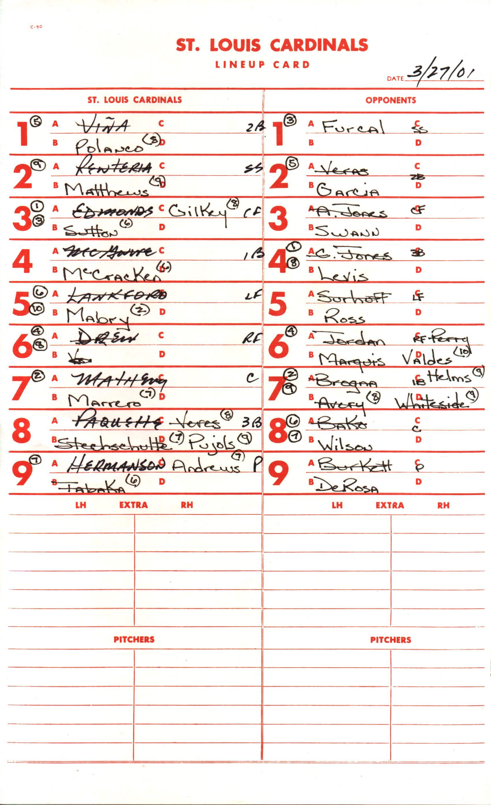 Batting Order (Baseball) – Wikipedia Pertaining To Dugout Lineup Card Template