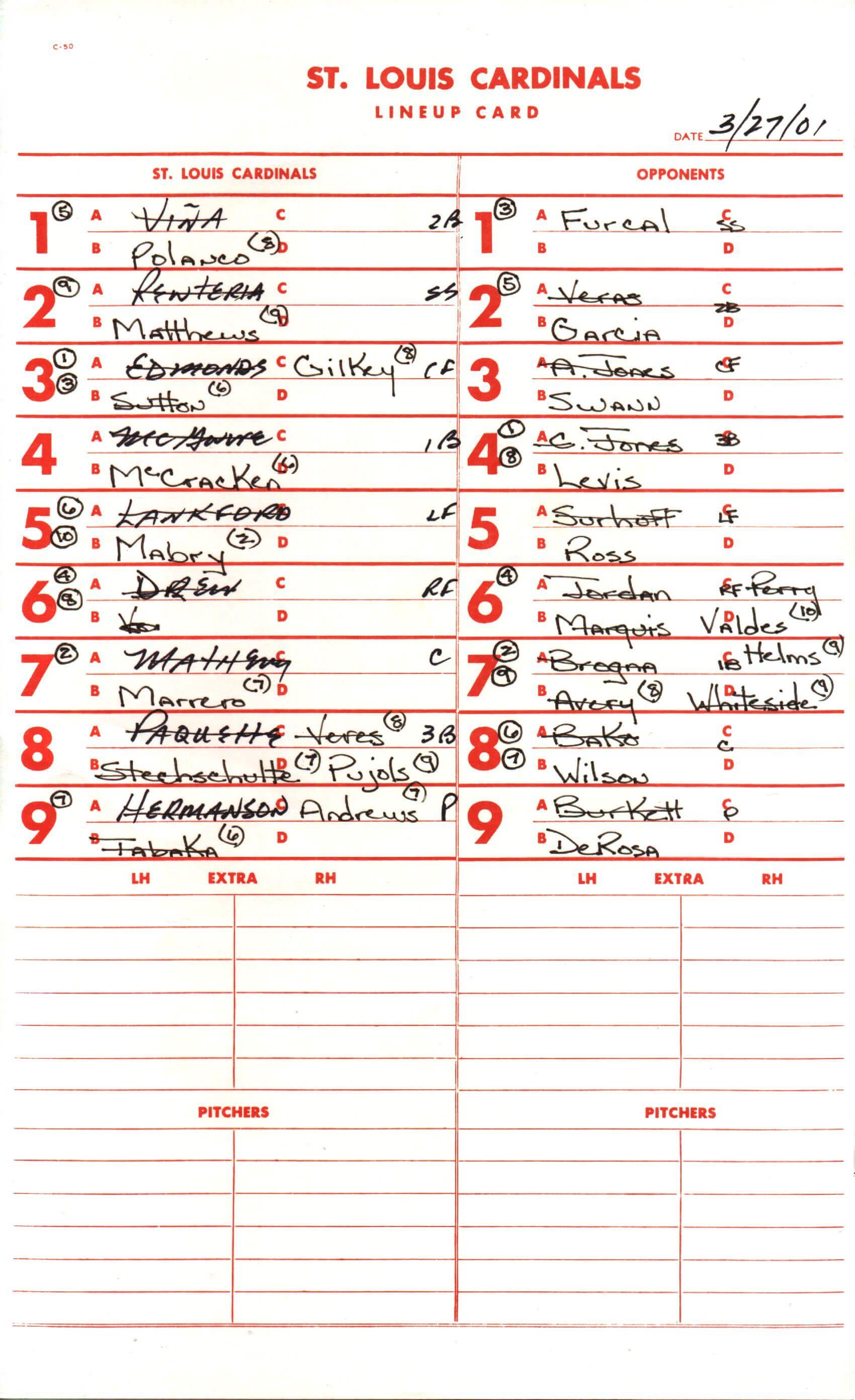 Batting Order (Baseball) - Wikipedia within Softball Lineup Card Template